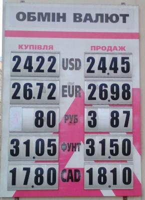 Курс валют у Чернівцях на 27 січня