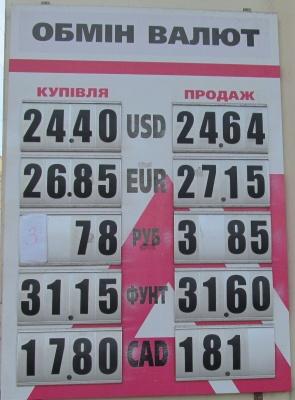 Курс валют в Черновцах на 28 января