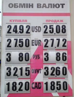 Курс валют у Чернівцях на 3 лютого