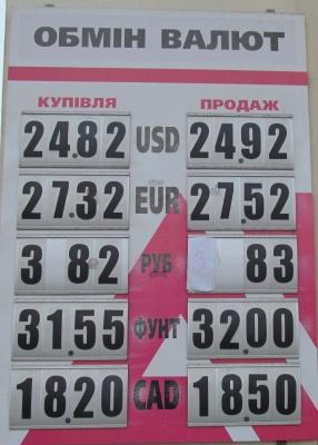 Курс валют у Чернівцях на 4 лютого