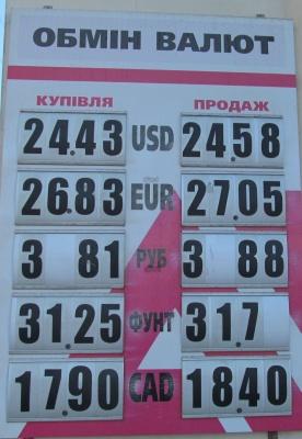 Курс валют у Чернівцях на 6 лютого