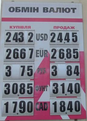 Курс валют у Чернівцях на 7 лютого
