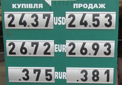 Курс валют у Чернівцях на 10 лютого