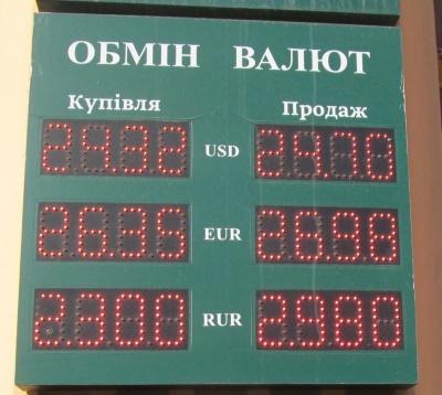 Курс валют у Чернівцях на 13 лютого