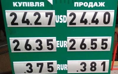 Курс валют у Чернівцях на 17 лютого