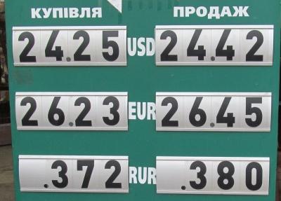 Курс валют у Чернівцях на 19 лютого