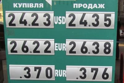Курс валют у Чернівцях на 21 лютого