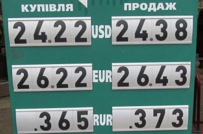 Курс валют у Чернівцях на 24 лютого