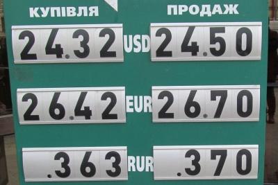 Курс валют у Чернівцях на 27 лютого