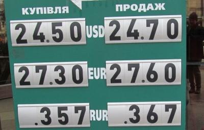 Курс валют у Чернівцях на 6 березня