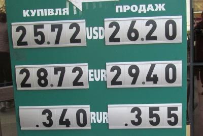 Курс валют у Чернівцях на 12 березня