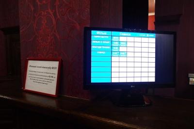 Карантин у Чернівцях: кінотеатри закрили до 3 квітня
