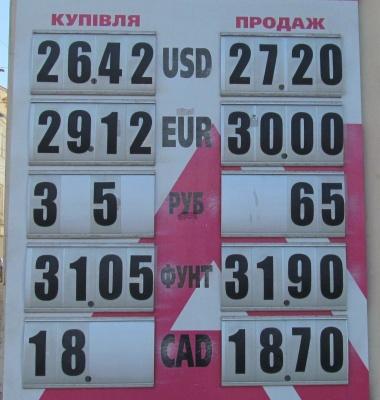 Курс валют у Чернівцях на 16 березня