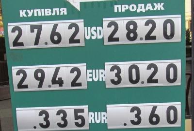 Курс валют у Чернівцях на 25 березня