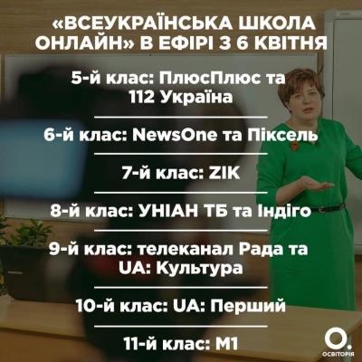 """В Україні стартує """"школа онлайн"""""""
