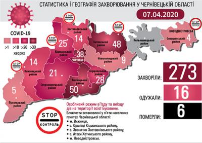 Коронавірус атакує Буковину: що відомо на ранок 8 квітня