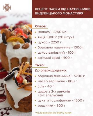 В Українській православній церкві поділилися унікальним рецептом святкової паски