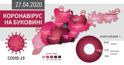 Географія поширення COVID-19 на Буковині: що відомо на цей час