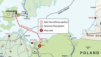 Польща починає будівництво газопроводу з норвезьких родовищ