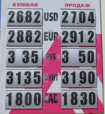 Курс валют у Чернівцях на 5 травня