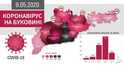 COVID-19: усі села і міста Буковини, де виявили хворобу – інфографіка