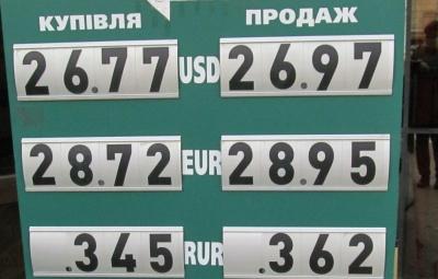 Курс валют у Чернівцях на 12 травня