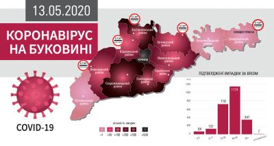 Як COVID шириться Буковиною: усі села та міста, в яких зафіксували хворобу
