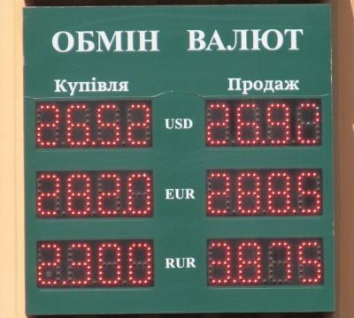 Курс валют у Чернівцях на 18 травня