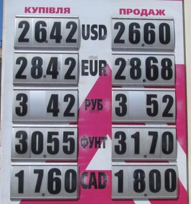 Курс валют у Чернівцях на 19 травня