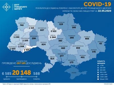 В Україні більше 20 тисяч хворих коронавірусом: останні дані