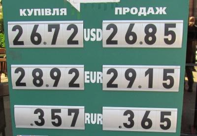 Курс валют у Чернівцях на 22 травня