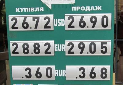 Курс валют у Чернівцях на 25 травня