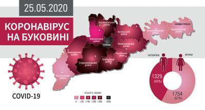 Як COVID шириться Буковиною: всі села і міста, де виявили коронавірус