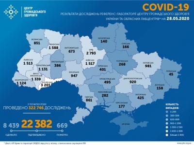 За добу в Україні виявили майже 500 хворих на COVID-19: останні дані