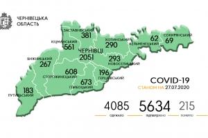 Коронавірус на Буковині: з яких районів нові хворі