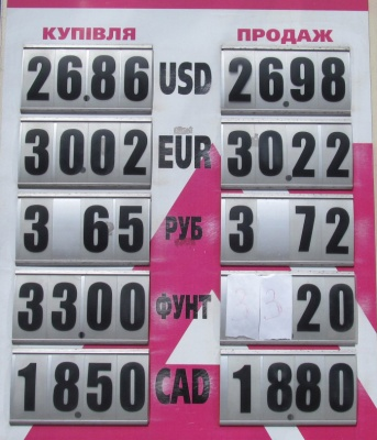 Курс валют у Чернівцях на 10 липня