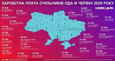 Скільки у червні 2020 заробив голова Чернівецької ОДА