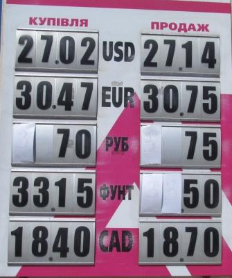Курс валют у Чернівцях на 15 липня