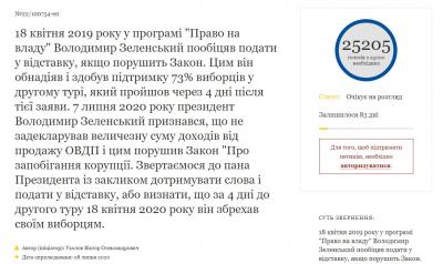 Петиція щодо відставки Зеленського набрала необхідні голоси у рекордний термін