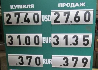 Курс валют у Чернівцях на 20 липня