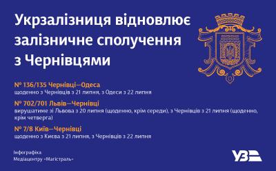 Сьогодні у Чернівцях відновлюють потяги до Києва та Одеси