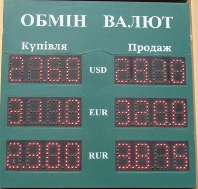 Курс валют у Чернівцях на 22 липня