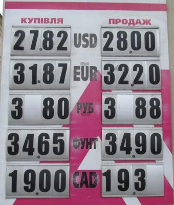 Курс валют у Чернівцях на 23 липня