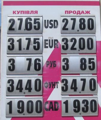 Курс валют у Чернівцях на 24 липня