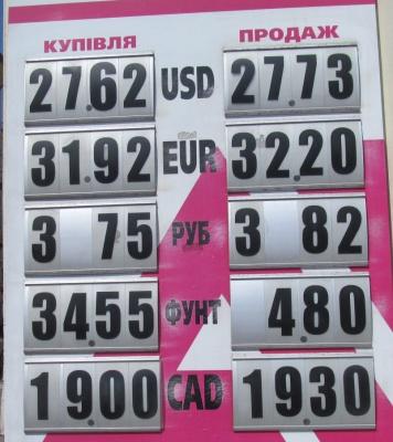 Курс валют у Чернівцях на 27 липня
