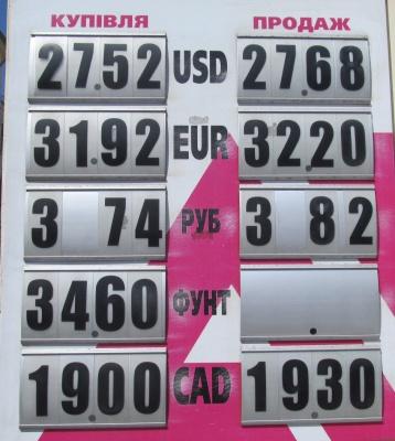 Курс валют у Чернівцях на 28 липня