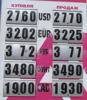 Курс валют у Чернівцях на 29 липня