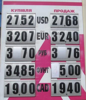 Курс валют у Чернівцях на 30 липня