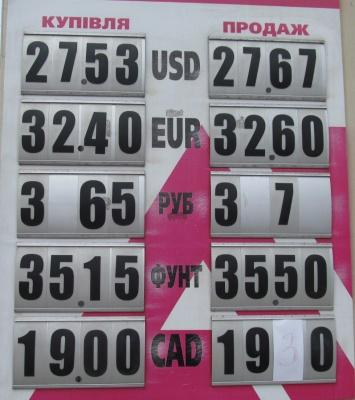 Курс валют у Чернівцях на 31 липня