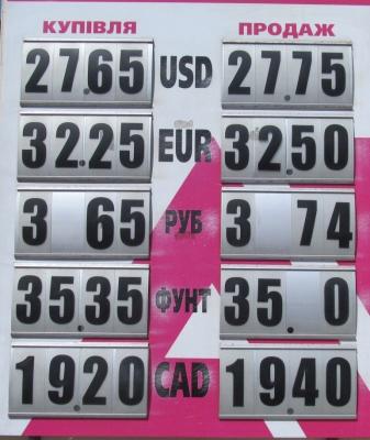 Курс валют у Чернівцях на 4 серпня